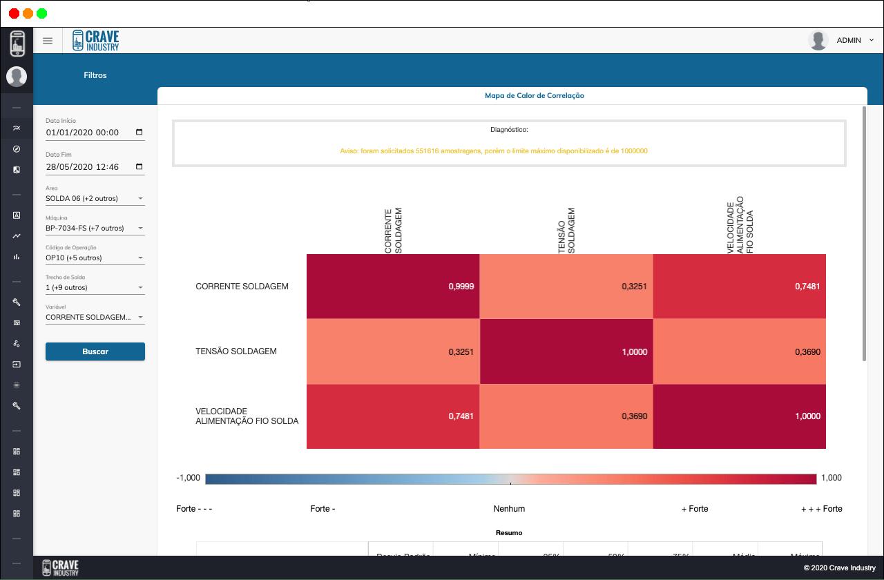 analise avançada de dados para industria: mapa de calor de correlação
